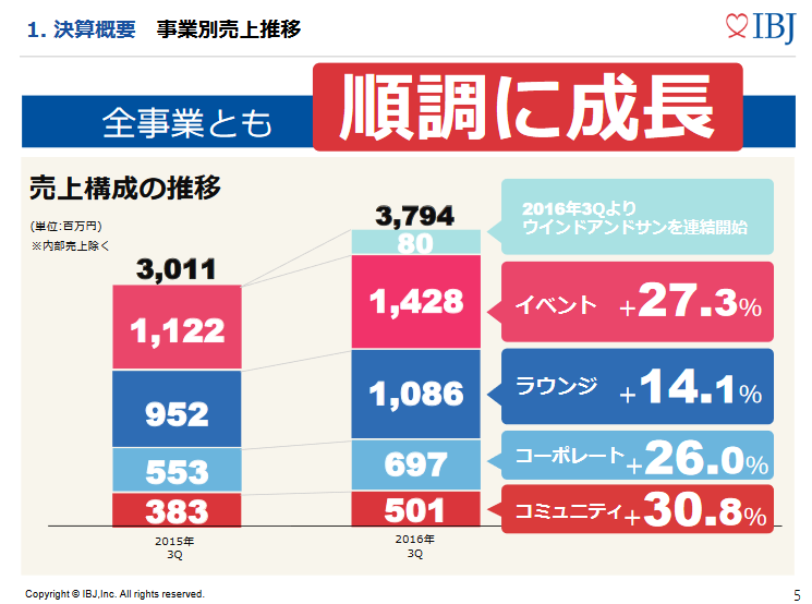 ibj%e3%82%bb%e3%82%b0%e3%83%a1%e3%83%b3%e3%83%88%e5%88%a5